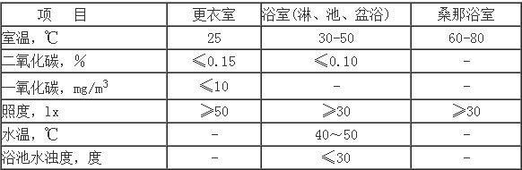 QQ截图20161116154010.png